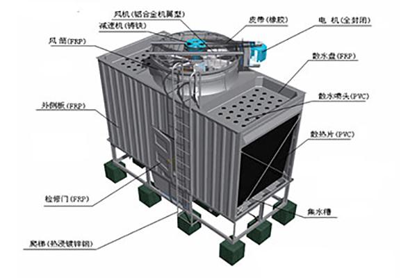 貴州鋼冷卻塔-無錫方舟冷卻塔廠