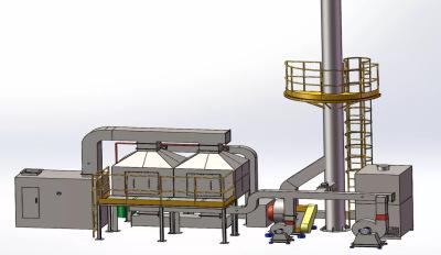 鹽城注塑廠廢氣處理設備多少錢